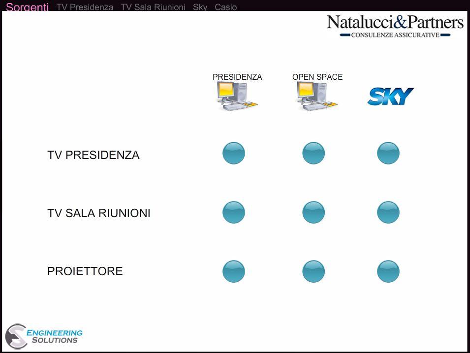 Uffici direzionali Natalucci & Partners